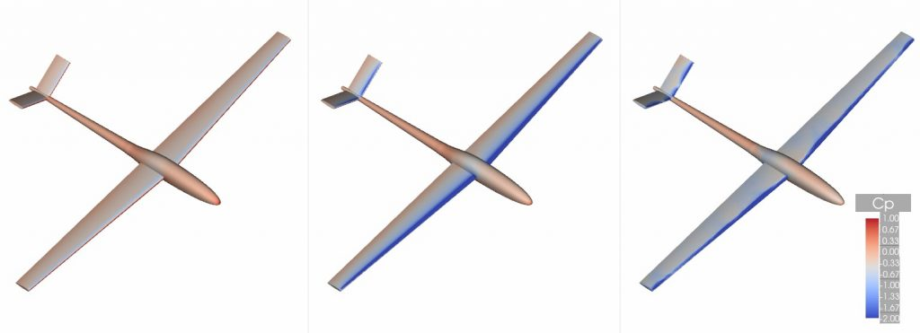 Glider pitch sweep and stall angle