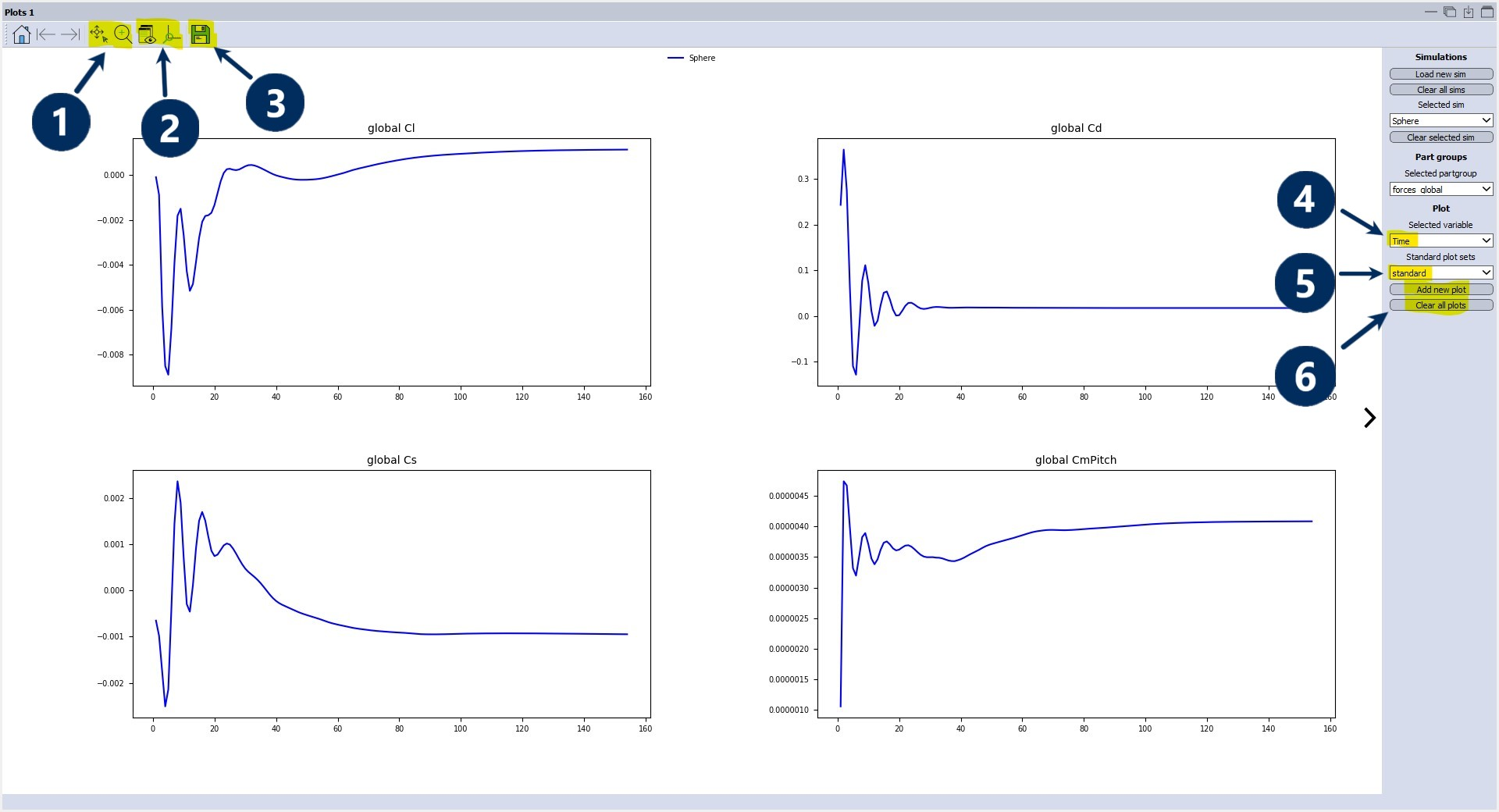 simworks plot functionality