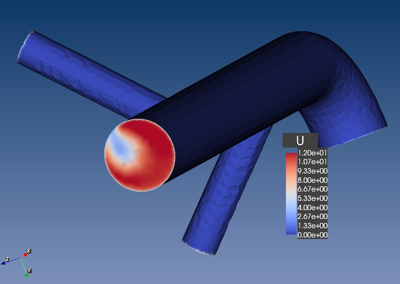 velocity distribution at the exit of a pipe