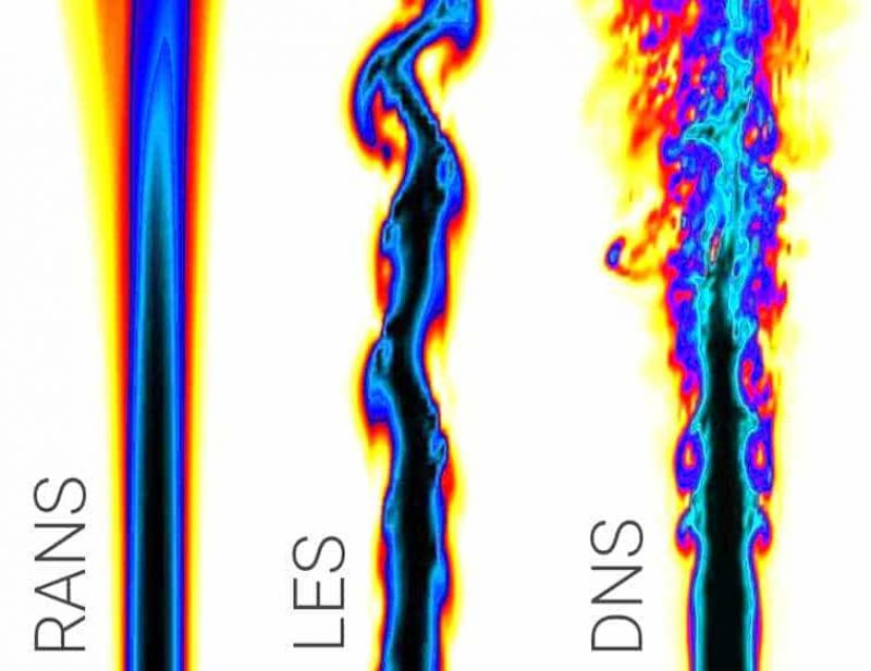 CFD of a turbulent jet